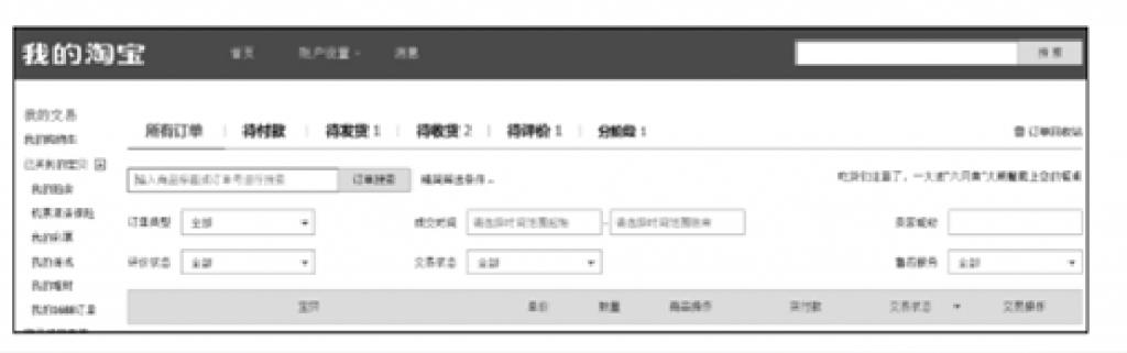 阿里巴巴数据库分库分表的实践插图(6)