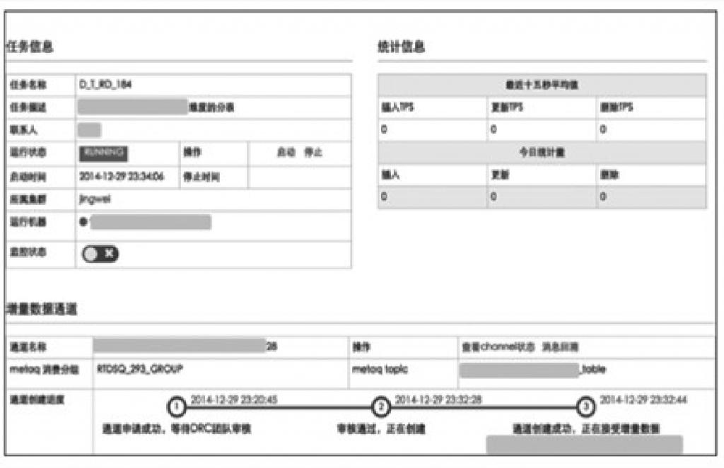 阿里巴巴数据库分库分表的实践插图(14)