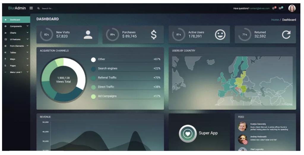 接私活上必备开源后台管理控制面板项目GitHub插图6