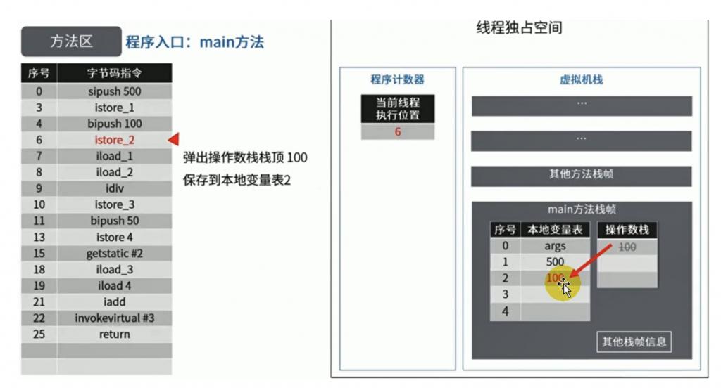 JVM方法区、堆及内部的结构详解插图21