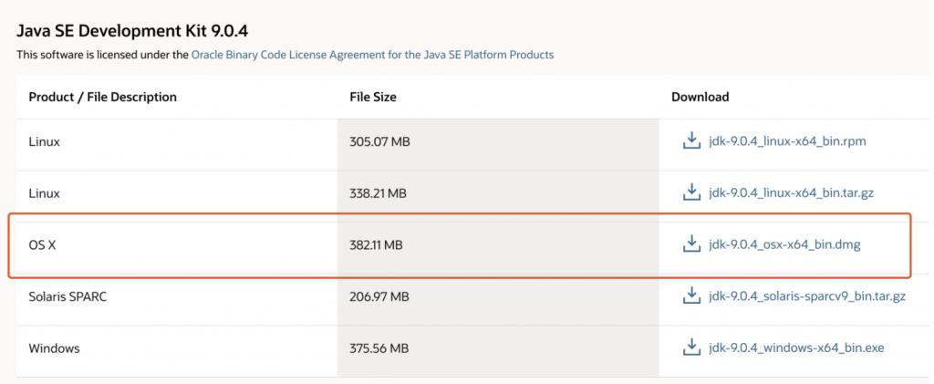 Mac下安装多个版本的JDK并随意切换插图