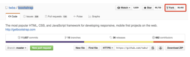 GitHub 的 Pull Request 是指什么意思?插图